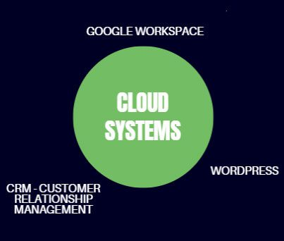 TWG Cloud Systems - Home